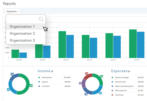 Track Finance For Multiple Businesses / FLowlu Finance Management Software